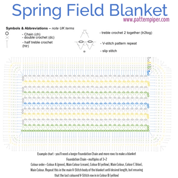 PatternPiper Spring Field Blanket - Badly Drawn Chart